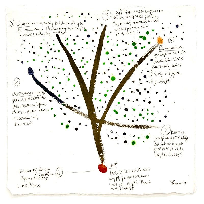 pijlers schilderij kunst crealisme advandenboom